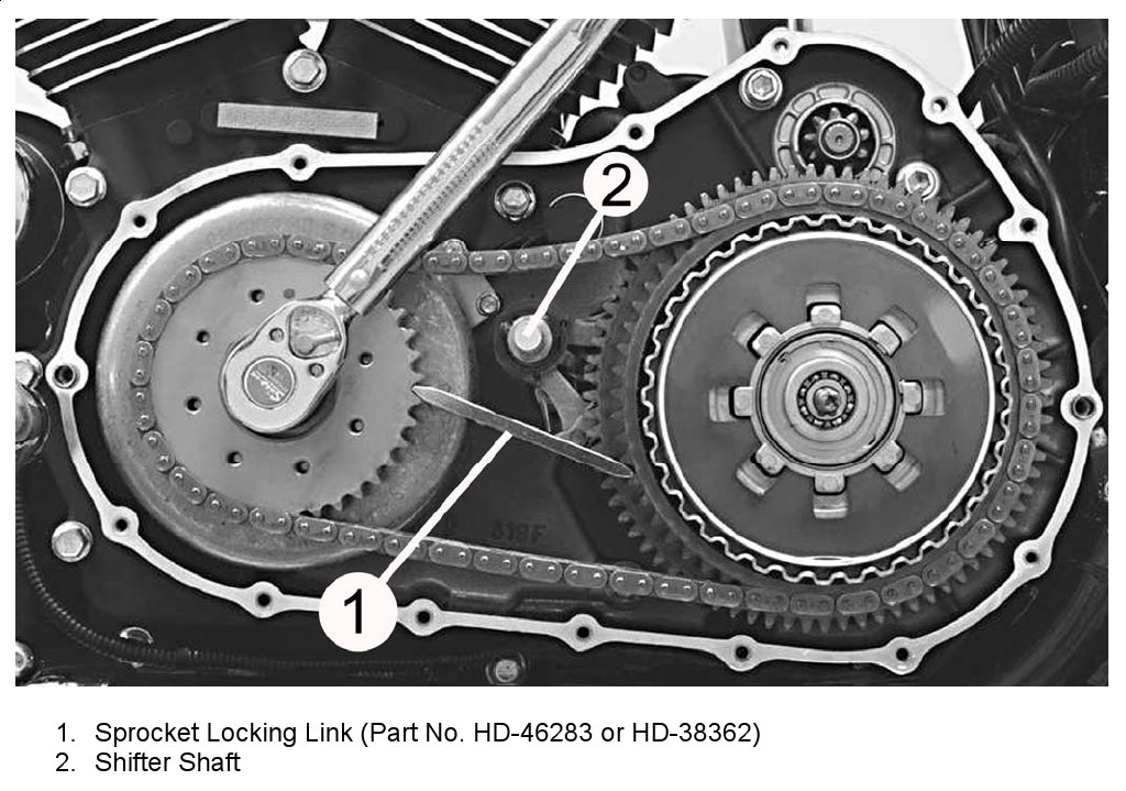 How To Remove Primary Drive Sprocket The Sportster And