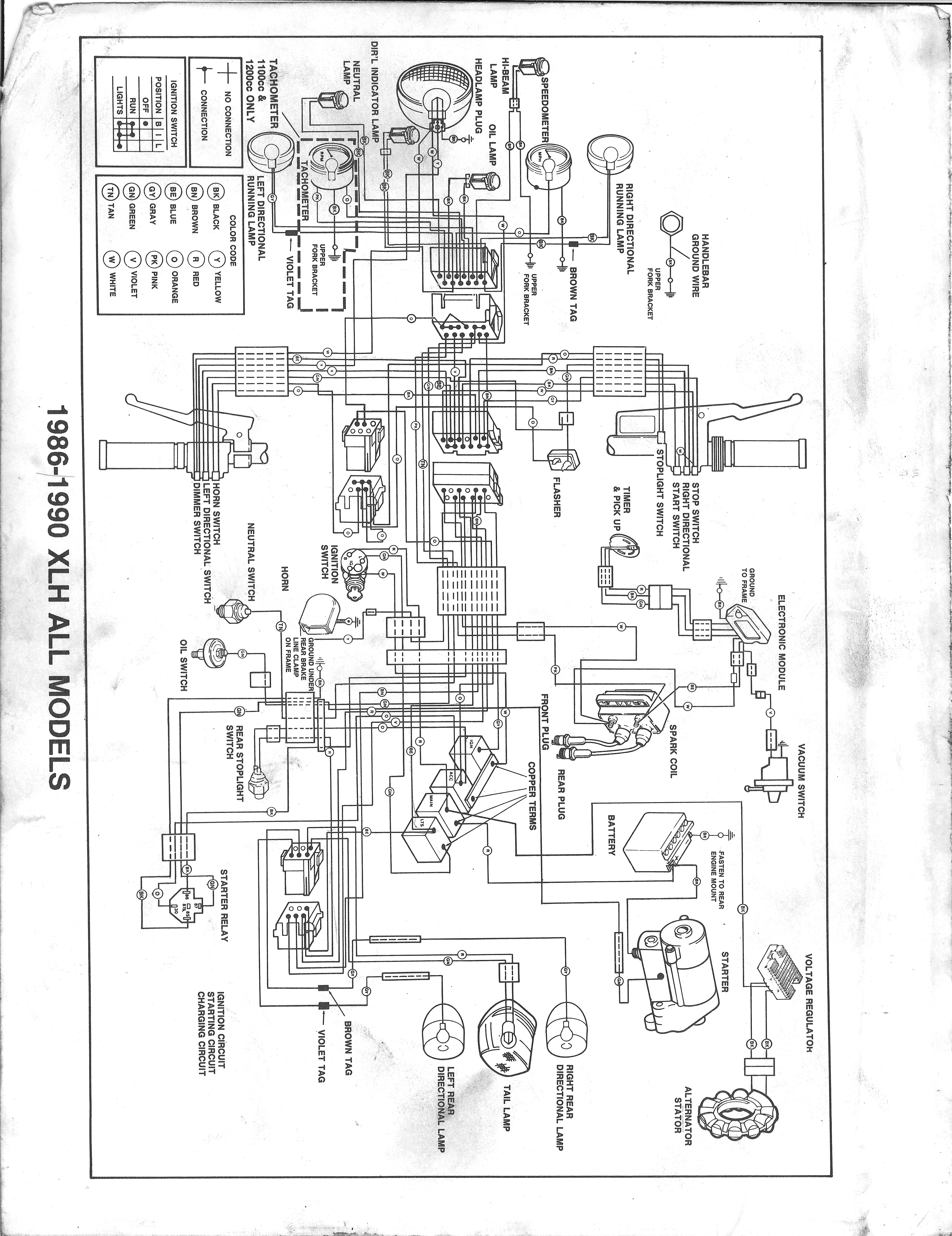 1988 Sportster Wiring Diagram Archive Of Automotive 2003 Harley 883 Dreaded Click Starter Not Working Please Help Rh Hdforums Com Davidson